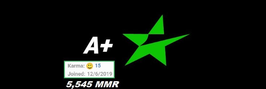 ✪ ESEA Premium Rank A+ | 17.55 RWS | Registered 2019. | 5,545 MMR | Instant Dl.