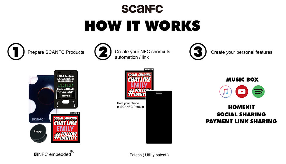 Scanfc_present.jpg