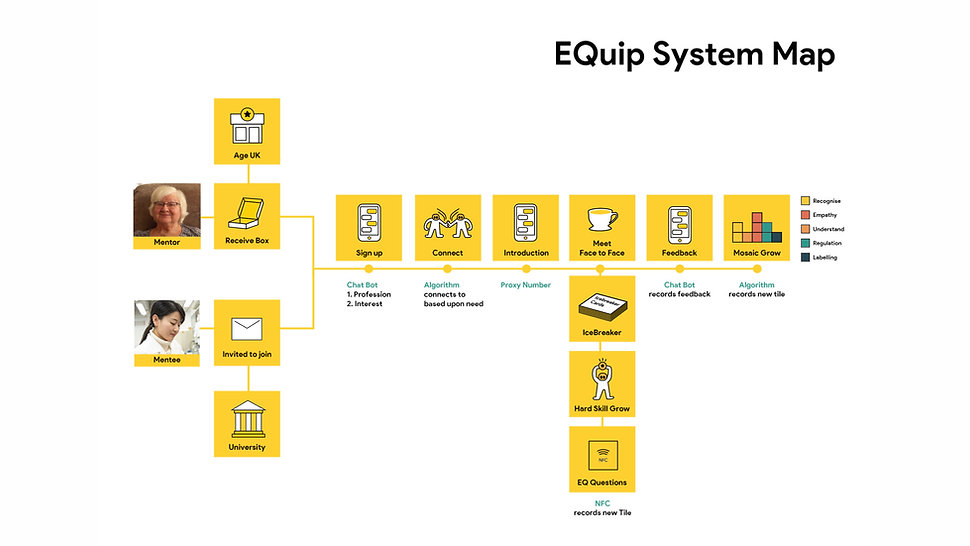 EQUIPSYSTEMMAP-22.jpg