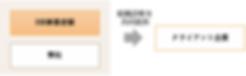 191112_ラボ、HR事業者、クライアント企業の関係性(1).png