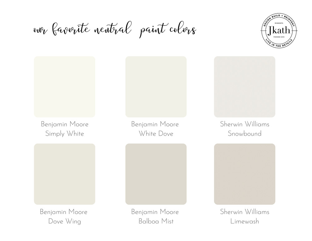 Favorite neutral paint colors for walls and custom cabinetry