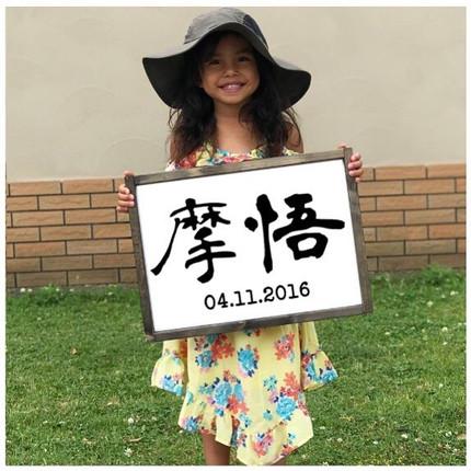 Name in Kanji with birthday