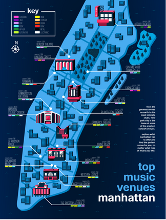 Manhattan Venue Infographic