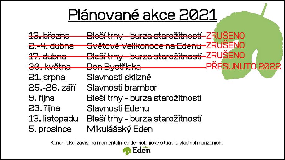 Plánované akce 2021 ..png