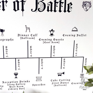 Order of Battle