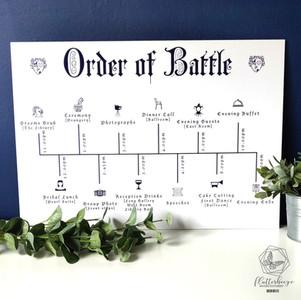 Order of Battle