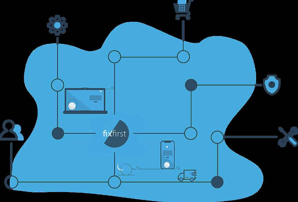 FixFirst_Network.png