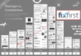 FixFirst_PwC-StartupsVSCorona.png