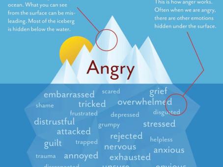Anger.