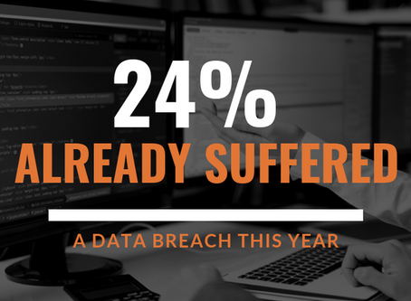 #Privacy: Over 50% of companies have experienced a data breach