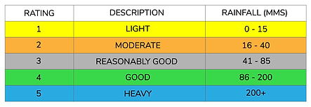 TABLE WITH OUTLINES lower res.png