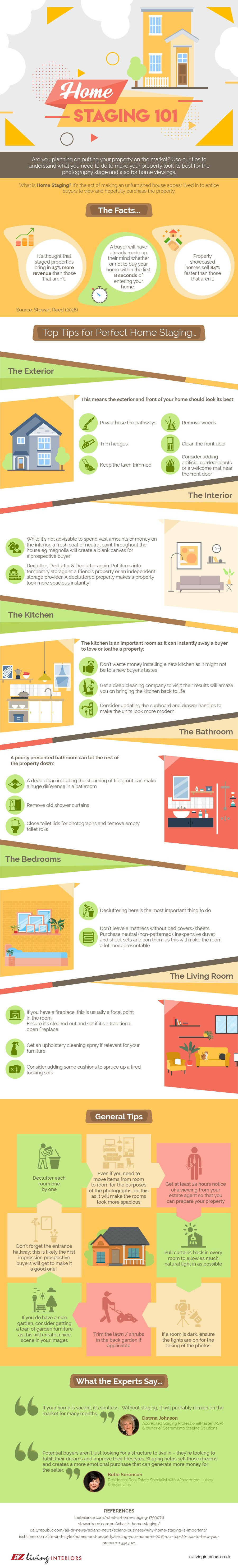 Home Staging 101 Inforgraphic