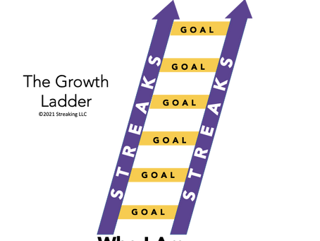 The Growth Ladder - Streaks and Goals