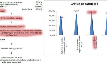 100% de aprovação dos alunos no curso de Planejamento Estratégico da RBA-GI