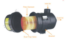 Mounting Bracket (Protect Air Filter from Vibration)