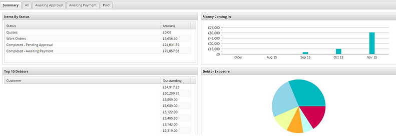ServiceGuru ServiceM8 Cash Flow Overview
