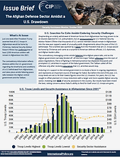 Issue Brief:  The Afghan Defense Sector Amidst a U.S. Drawdown