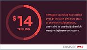 Profits of War: Corporate Beneficiariesof the Post-9/11 Pentagon Spending Surge