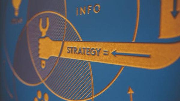 Strategisch Marketing Plan