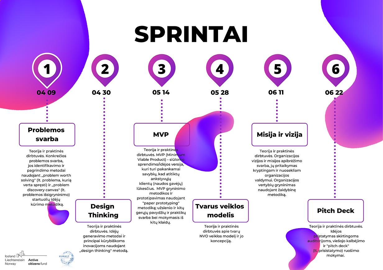 Sprintai (3).png
