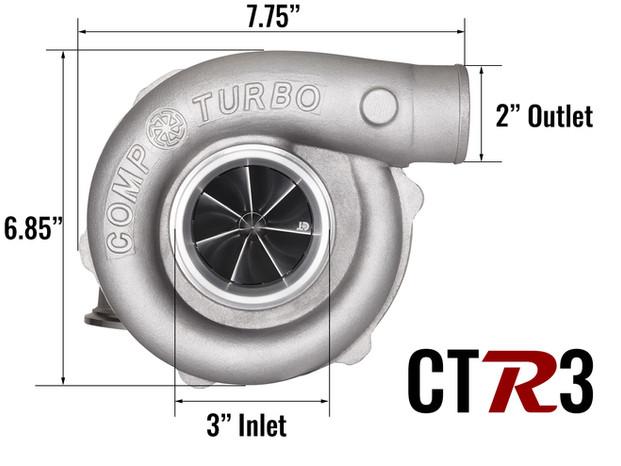 CTR3-stats.jpg