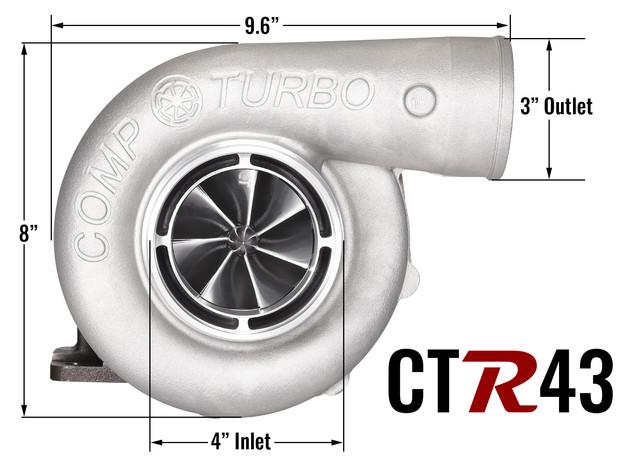 CTR43-stats.jpg