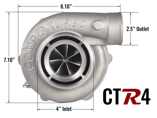 CTR4-stats.jpg