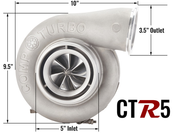 CTR5-stats.jpg