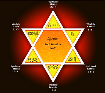 Oscar Phoenix | Counselling | Hypnosis | Hypnotherapy | Soul Plans | Spiritual Counselling | Soul Plan Reading | Ireland