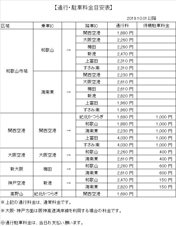 201910高速料金目安表.png