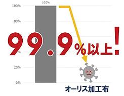ウィルス99%減.png