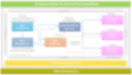 Data2Intelligence Framework.PNG