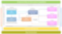 Architecture Framework_Data2Intelligence