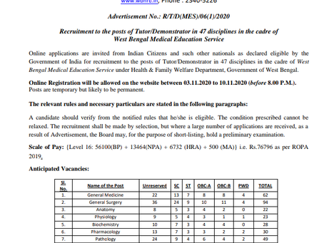 West Bengal Health Recruitment Board (WBHRB): Tutor/ Demonstrator (Anticipated) Vacancies