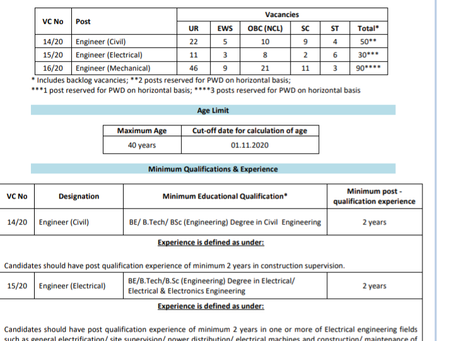Rail India Technical and Economic Service (RITES) Limited Recruitment 2020: Engineering Vacancies