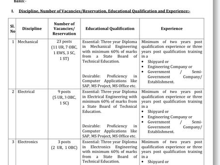 Cochin Shipyard Limited (CSL) Recruitment 2020: Project Assistant Vacancies