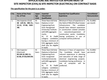 National Buildings Construction Corporation (NBCC) Recruitment 2021