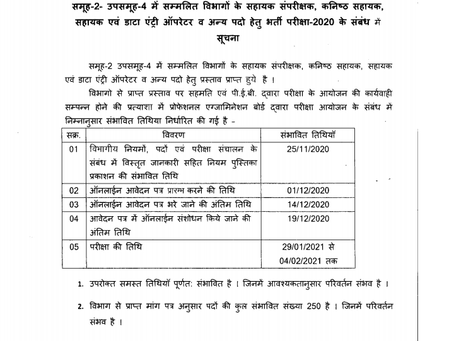 MPPEB Recruitment 2020: Sahayak Sanparikshak, Kanishth Sahayak, Data Entry Operator & Other Post