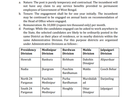West Bengal (WB) Forest Recruitment 2020 - 2000 Bana Sahayak Posts