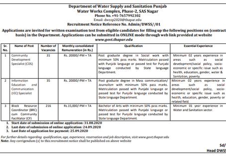 Department of Water Supply and Sanitation (DWSS), Punjab Recruitment 2020: 282 Various Vacancies
