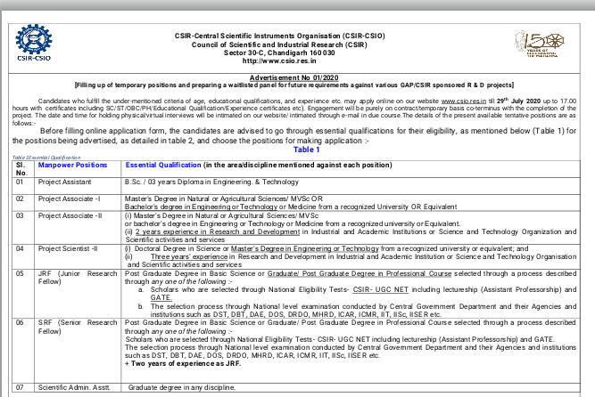 Central Scientific Instruments Organisation (CSIO) Recruitment 2020 - 66 Various Posts. Apply Now