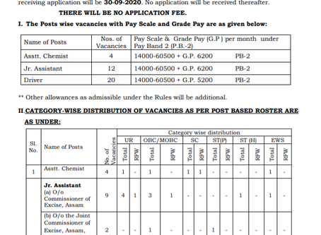 Assam Police Recruitment 2020- Assistant Chemist, Junior Assistant and Driver Vacancies