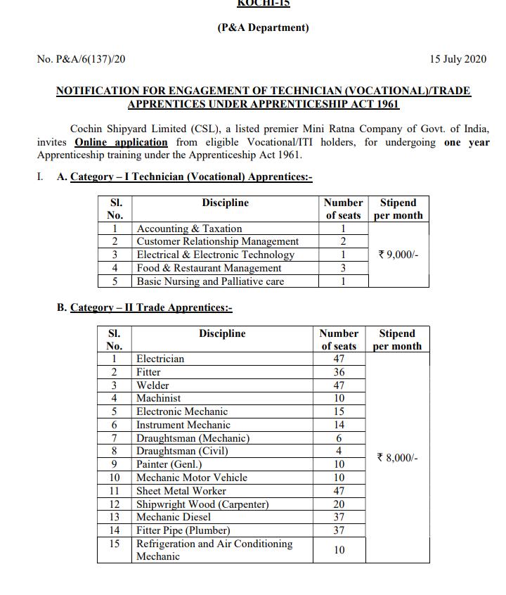 Cochin Shipyard Limited (CSL) Recruitment 2020 - 358 Technician and Trade Apprentice vacancies