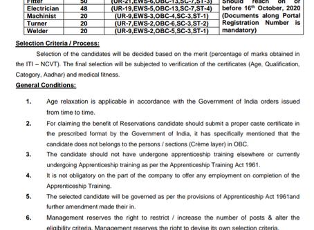 Mishra Dhatu Nigam Limited (MIDHANI) Recruitment 2020: Trade Apprentice Vacancies