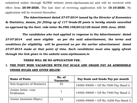 Assam Police Recruitment 2020: SI, Junior Assistant, Primary Investigator & Other Vacancies