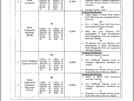 State Health Society Bihar Recruitment 2020- 472  Accountant, BCM & Other Job Vacancies