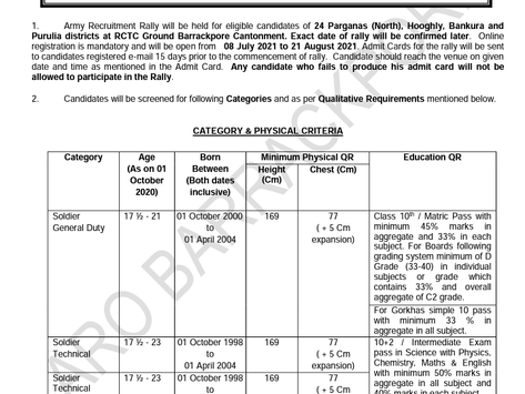 Barrackpore, West Bengal Army Recruitment Rally 2021: Apply Now