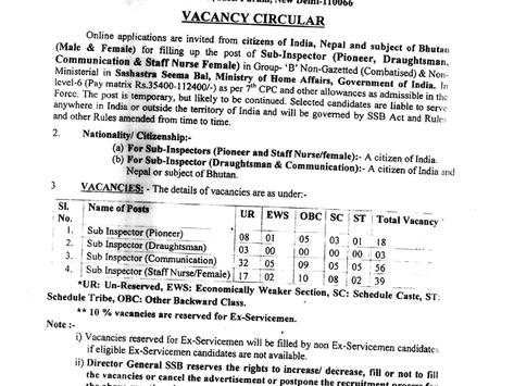 Sashastra Seema Bal (SSB) Recruitment 2021: Sub Inspector Vacancies