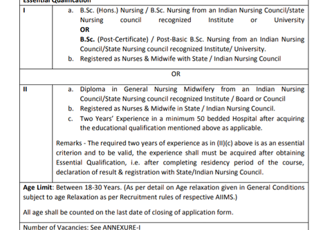 All India Institute of Medical Sciences (AIIMS)- Nursing Officer Recruitment Common Eligibility Test