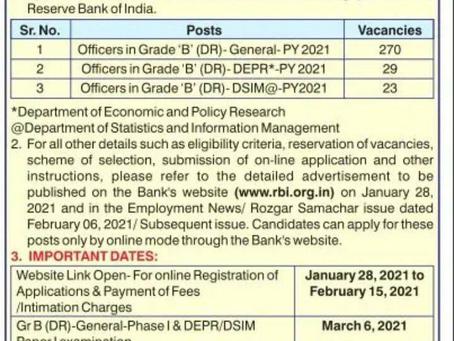 Reserve Bank of India (RBI) Recruitment 2021: 322 Vacancies